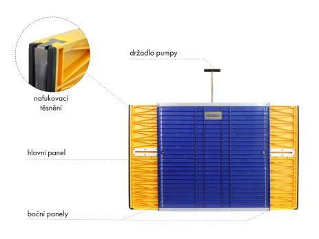 Protipovodňová bariéra DamEasy